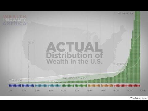 The Shocking Truth Of Wealth Inequality In America