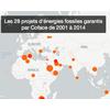 Fin des crédits à l'export pour le charbon : quels projets soutenus par l'Etat français ?