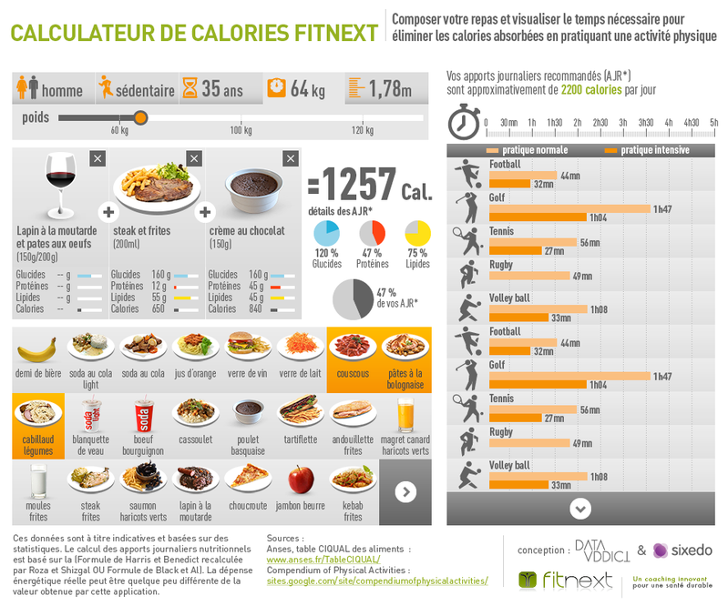 Bien-aimé Calculateur de Calories - Data.gouv.fr AR53