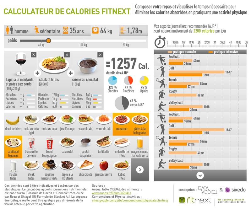 Top Aliments Pour Maigrir - dulixix.over-blog.com