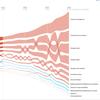 Cancer de la prostate : A quoi ressemblera le parcours de soin en 2030 ?